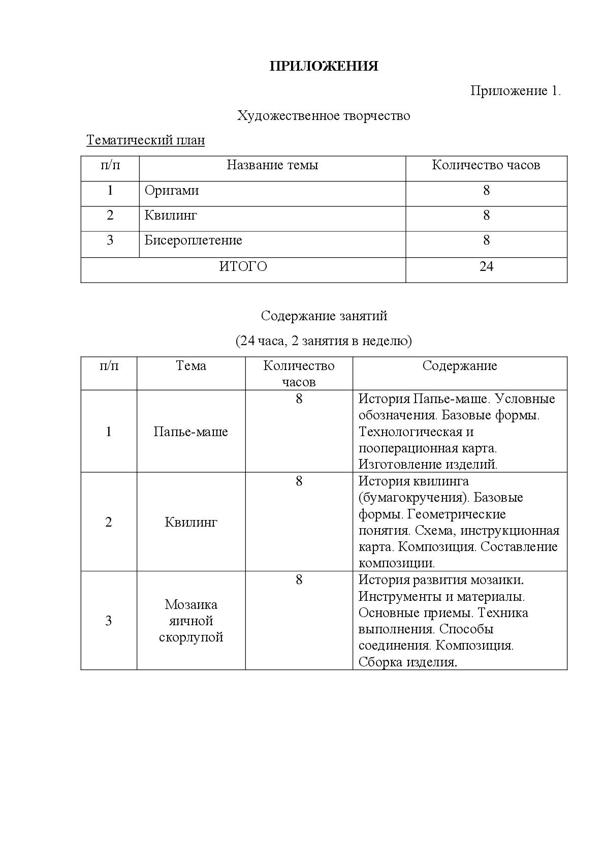 Что написать в приложении к дипломной работе 5154